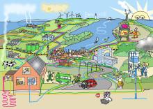 INVITATION: Det grønne samfund er elektrisk - hvordan håndterer vi omstillingen?