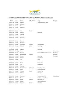 Tävlingar med V75 2020