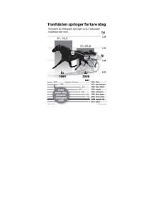 Elitloppet grafik: Travhästar springer fortare idag, 2 spalt s/v