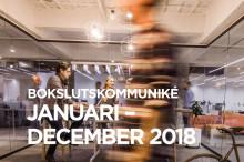 BOKSLUTSKOMMUNIKÉ 2018 Stendörren Fastigheter AB (publ)