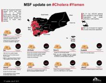 Koleran fortsätter skörda liv i Jemen