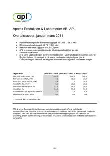 APl kvartalsrapport 2011