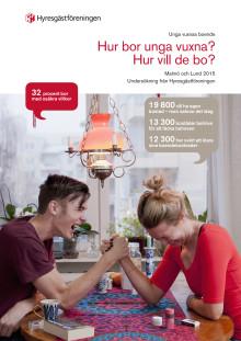 Unga vuxnas boende i Malmö och Lund 2015