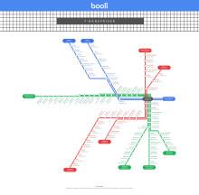 PDF-version av tunnelbanekartan