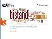Ny rapport: Barn i Afrika får inget namn i svenska tidningar