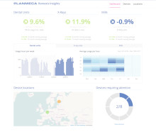 Planmeca Romexis® Insights brings operational analytics to dental clinics – The first manufacturer in dentistry to offer a comprehensive IoT solution