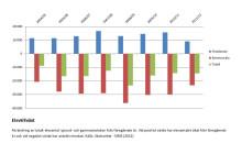 Andelen elever i fristående skolor har ökat stadigt