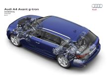 Audi skriver sit næste kapitel i e-gas-historien