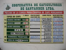Ny rapport visar att certifiering ökar småskaliga odlares tillgång till krediter