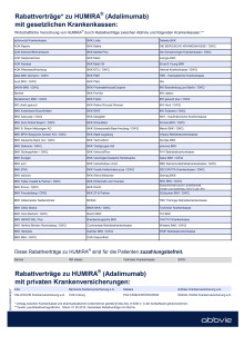 Übersicht Rabattverträge Humira