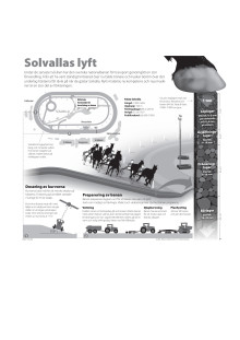Elitloppet grafik: Solvallas lyft, 6-spalt s/v