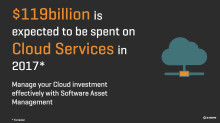 Cloud Spend Up 23%