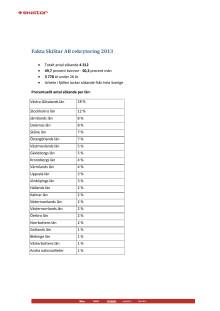 Länsstatistik SkiStar AB rekrytering 2013