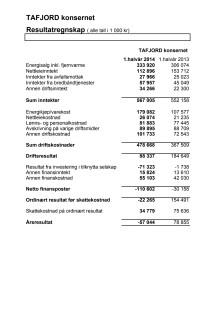 Regnskap 1. halvår 2014