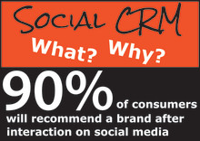 What is Social CRM and why do you have to bother?
