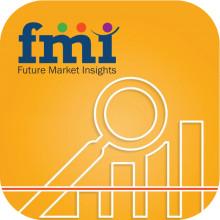 Macroeconomic and Microeconomic Ceramic Insulator Market Analysis by Future Market Insights ( 2017-2027)