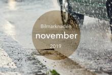 Bilmarknaden november 2019