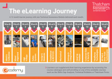 ecademy journey