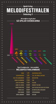 infogafik-mello-deltavling-fyra.pdf