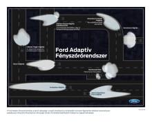 A Ford Időjárás-független Világítás technológiája