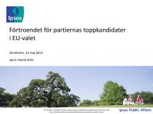 Förtroendet för toppkandidaterna i EU-valet, maj 2014