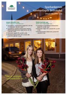 Sparbankernas sammanlagda årsbokslut 2011