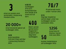 Invigning av träskulpturpark, hångelsoffor och boulebanor på Gotland
