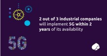 Svenska industriföretag är redo för 5G  – trots att strukturen inte är på plats ännu