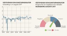 Skaraborgs företagare ser ljust på konjunkturutvecklingen