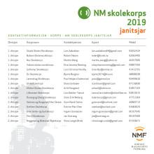Kontaktpersoner NM skolekorps janitsjar