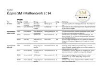Resultatlistan Öppna SM i Mathantverk 2014