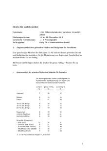Ergebnisbericht Forsa-Umfrage: Sind die Strafen für Verkehrsdelikte zu niedrig?