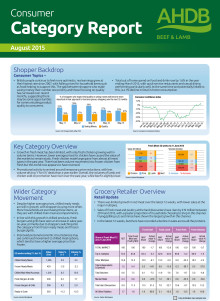 Read our latest Consumer Category Report