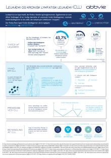 Leukæmi og kronisk lymfatisk leukæmi (CLL)