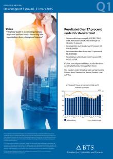 BTS GROUP AB (PUBL) Delårsrapport 1 januari–31 mars 2015