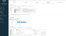 Sophos säkrar e-posten med artificiell intelligens och avancerad djupinlärning