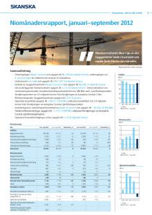 Niomånadersrapport januari-september 2012