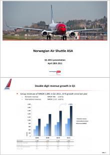 Norwegian Q1 11 Presentation