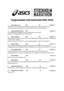 Toppseedade män ASICS Stockholm Marathon 2016