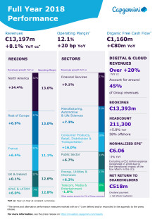 Infographic Financial Results 2018