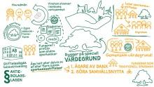 Sparbanker i topp när det gäller nöjdast bankkunder