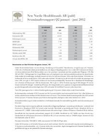 Delårsrapport Q2 2012