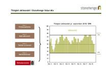 Vi anbefaler fortsat en moderat aktieeksponering med 50% aktier