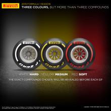 Pirelli presenterar Formel 1-däcken för 2019