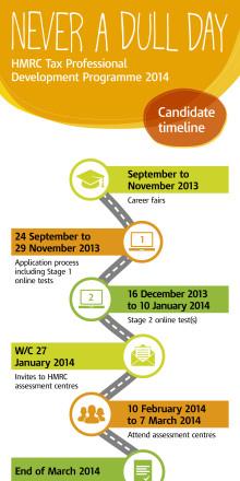 TaxFactor: HMRC launches graduate recruitment drive