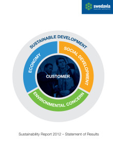 Sustainability Report 2012 – Statement of Results