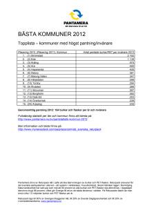 Pantstatistik - Bästa kommuner 2012
