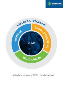 Hållbarhetsredovisning 2012 - Resultatrapport