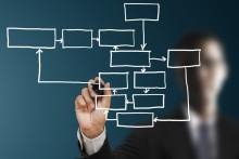 Seminarium: Ta din organisation från strategi till önskat resultat!
