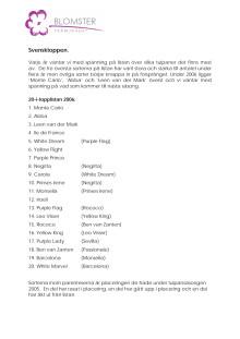 Tulpanernas 20-i-topp